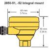 Integral mount Conductivity Electronics dimensions